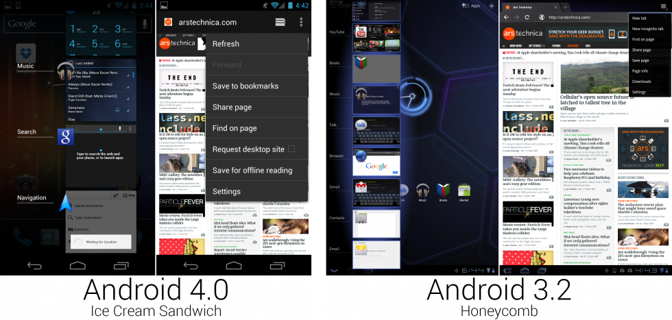 Android 4.0 vs Android 3.2 browser